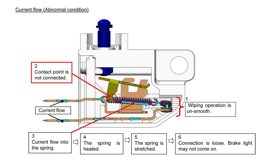 021012-suzuki-brake-light-defect-diagram