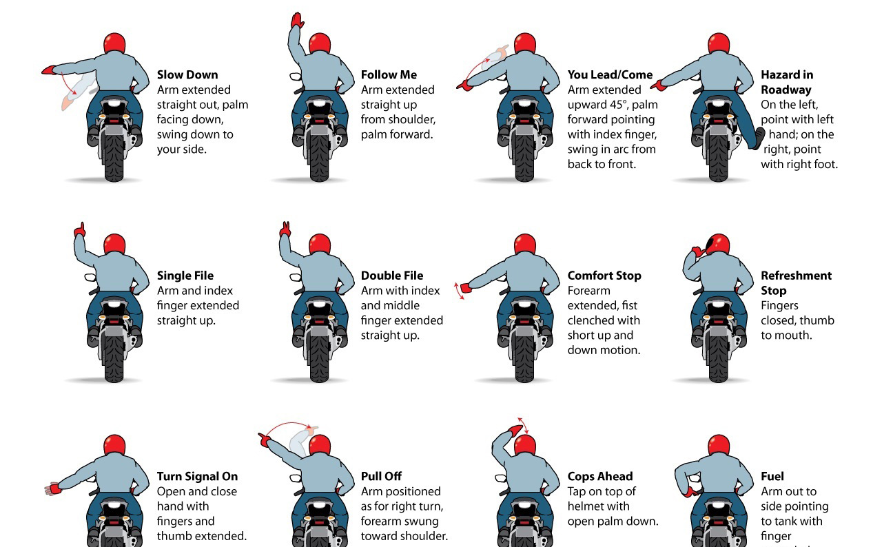 Motorcycle Hand Signals Graphic Eases Bike To Bike