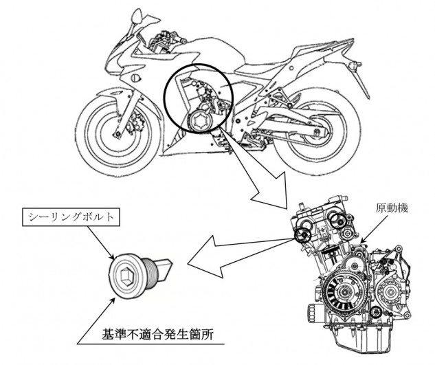 Recall diagram for Honda CBR400R