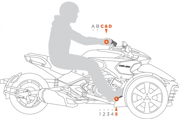 092414-2015-can-am-spyder-ufit-C-and-D