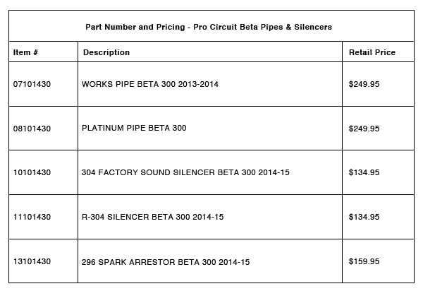 Part-Number-Pricing-R-5