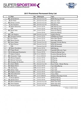 WorldSSP300_Permanent_Entry_List