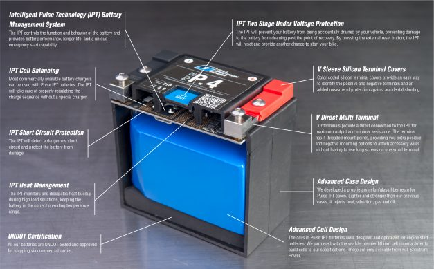 Full Spectrum Power IPT Battery Cutaway Annotated